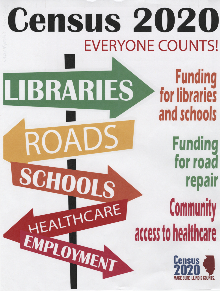 "Census 2020 poster image: Text ""Census 2020 Everyone Count!"" over 5 arrow-shaped road signs with text ""libraries,"" ""roads,"" ""schools,"" ""healthcare,"" ""employment."" Addition text says ""Funding for libraries and schools, funding for road repait, community access to healthcare."" The Census 2020 logo and ""Make sure Illinois Counts"" is in the bottom-right corner."