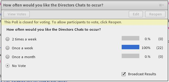 How often would you like the Directors Chats to occur? 22 answered Once a Week (100%).